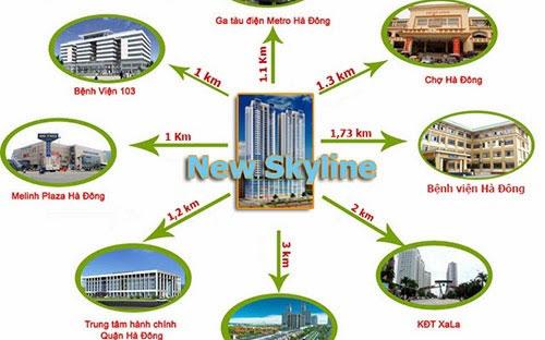 Những điểm thu hút của chung cư New Skyline 1